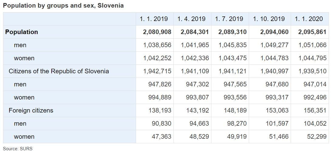 foreigners in slovenia 2019 01.JPG