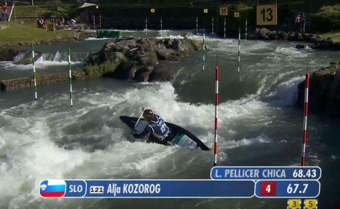 Canoeing: Slovenia Wins Team Event at Euro Championships